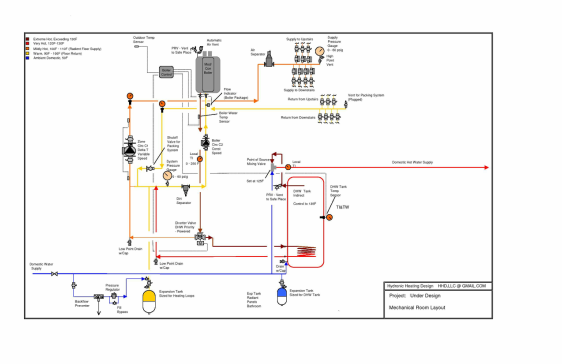 System Layout Schematic