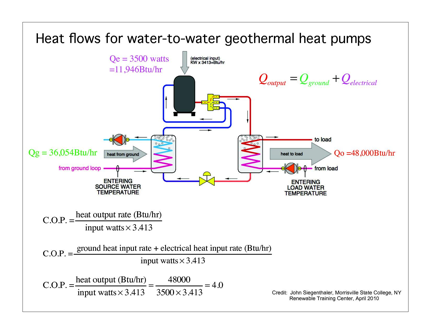 Heat Flows for Water